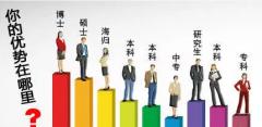 有了文凭找工作就好找些,人生的机遇也就会增